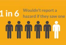 tips mencegah kecelakaan kerja dengan membudayakan hazard report